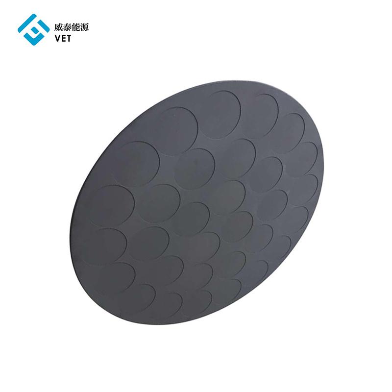 Silicon Carbide Coating